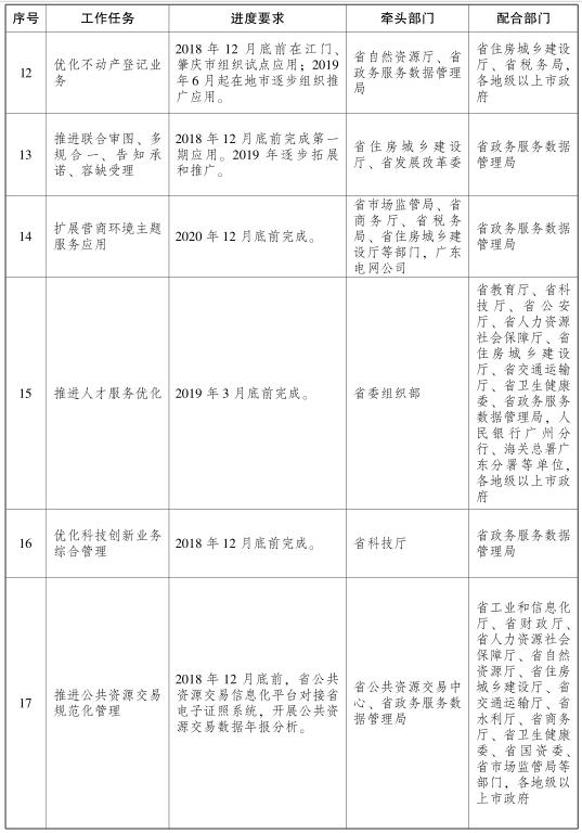 附件3.png