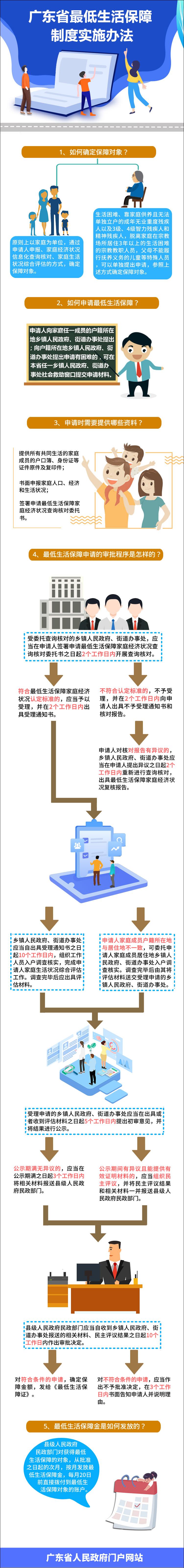 居住证2.jpg