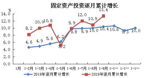 肇庆2019年第二季度经济总量_肇庆第二人民医院图片