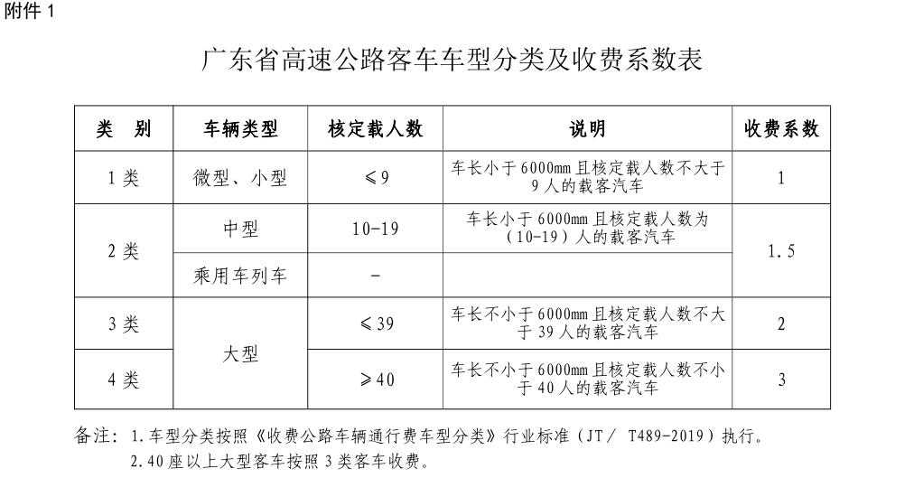 附件(jian)1.png