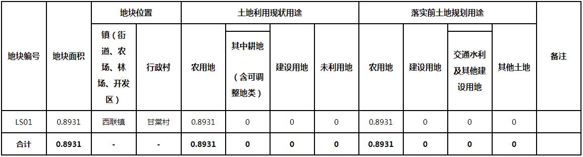 <strong>广东省自然资源厅关于韶关市武江</strong>