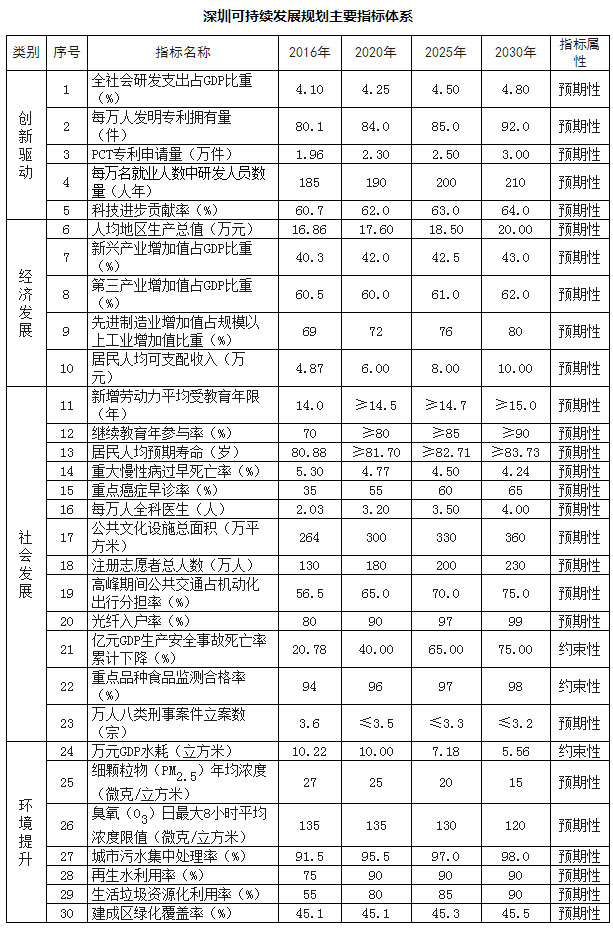 http://www.szminfu.com/shenzhenxinwen/43579.html