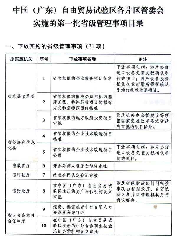 中国(广东)自由贸易试验区各片区管委会实施的第一批省级管理事项目录