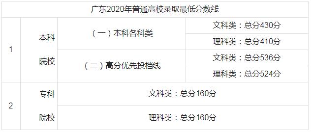 QQ截图20200724085032.png
