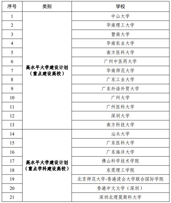 名单1.png