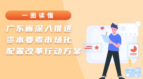 一图读懂广东省深入推进资本要素市场化配置改革行动方案