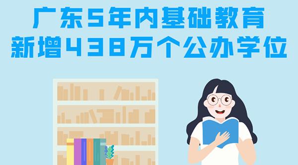 一图读懂广东省推动基础教育高质量发展行动方案
