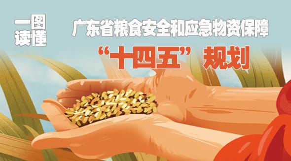 """一图读懂广东省粮食安全和应急物资保障""""十四五""""规划"""