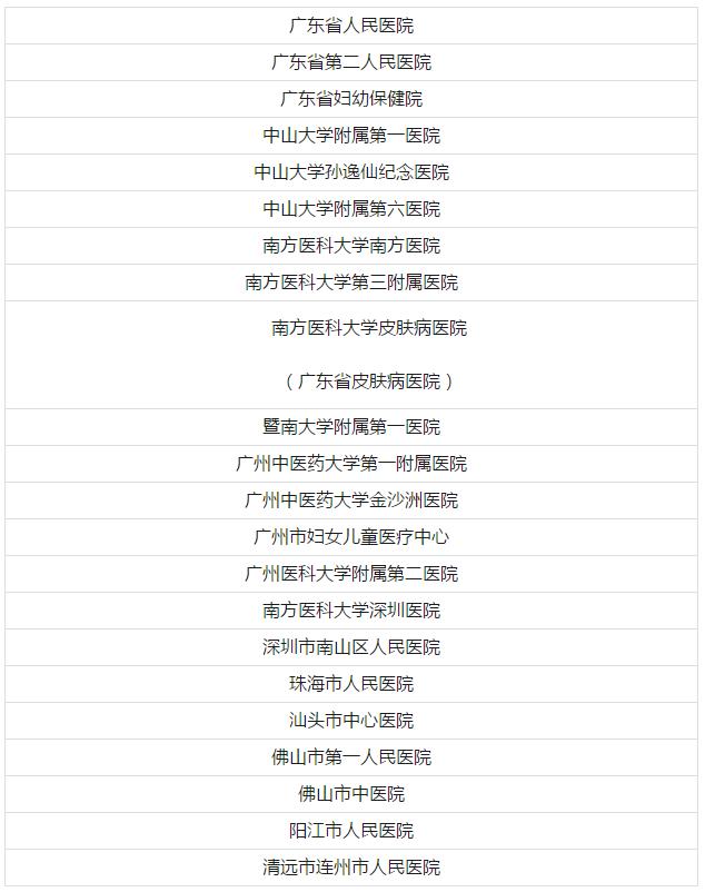 名单.png